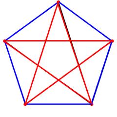 graph_K5