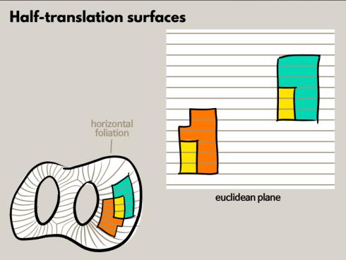 halftrans3
